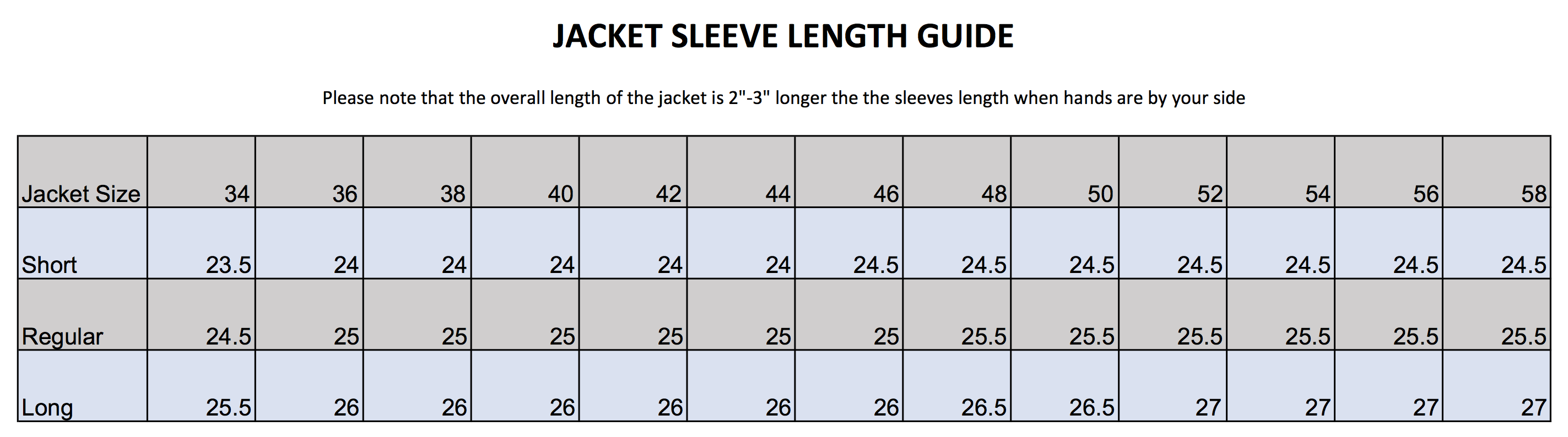 Jacket length guide