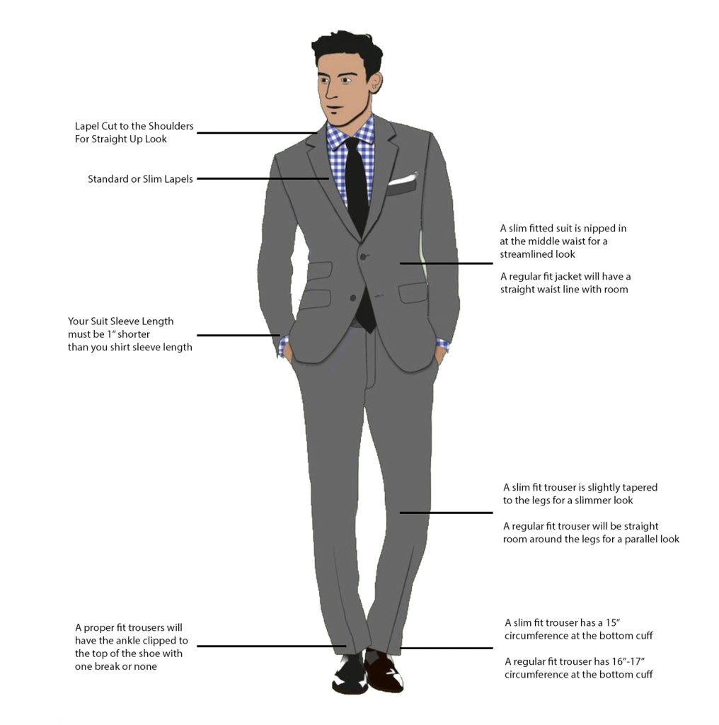 proper fit suit guide