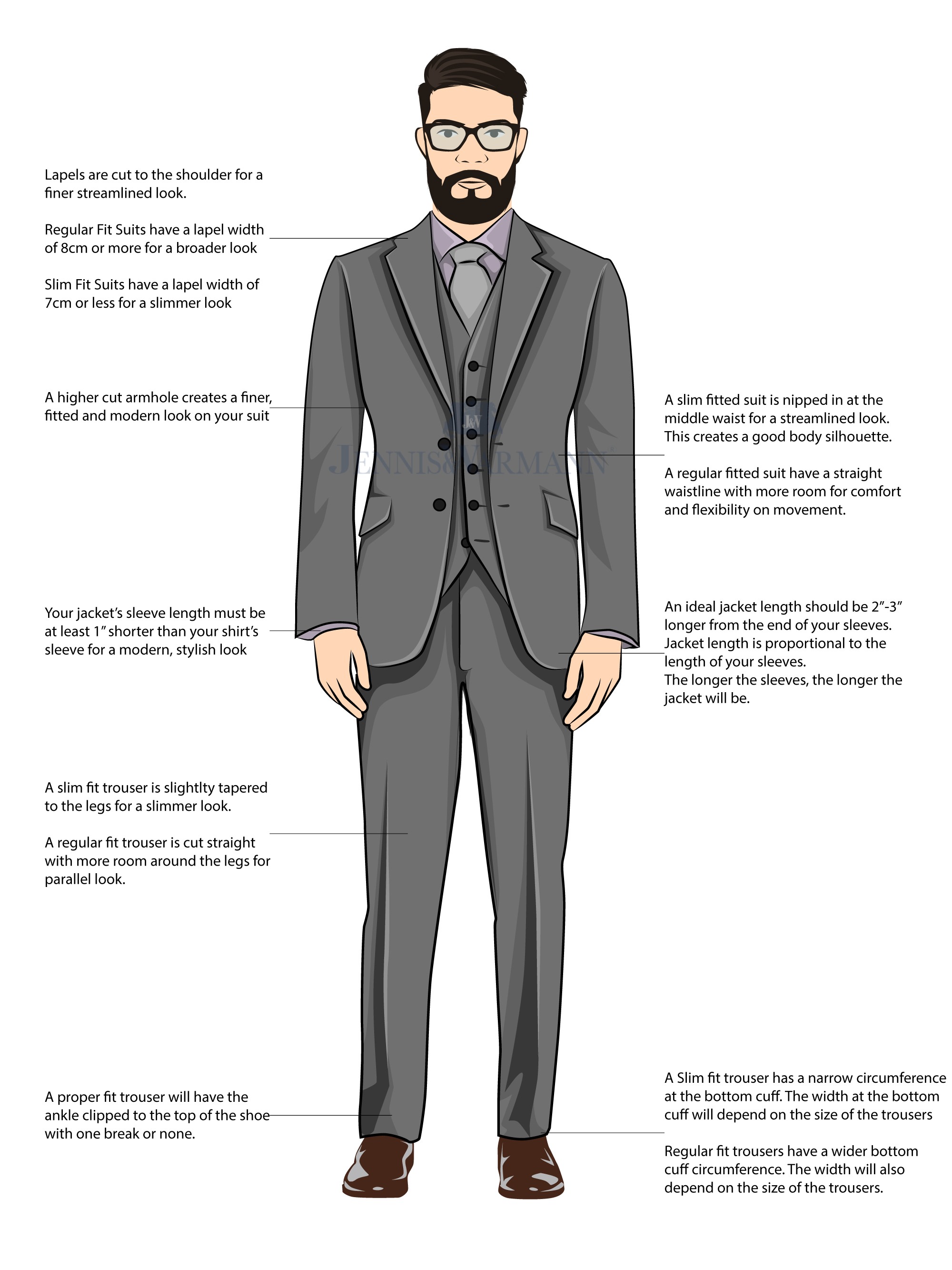 The Proper Suit Fit Guide